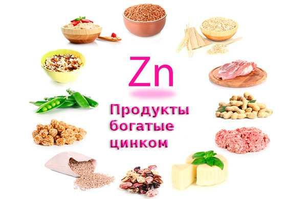 Продукты содержащие цинк, для нормализации тестостерона у женщин