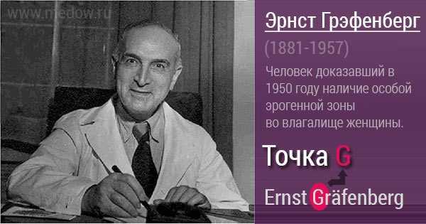 Эрнст Грэфенберг - врач открывший точку G