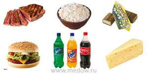 Продукты закисляющие ротовую полость